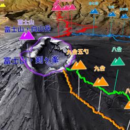 Ar地形模型